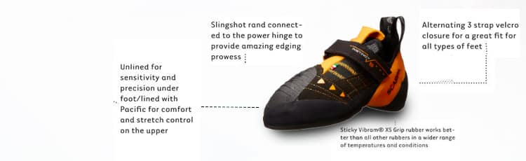 The-Additional-Parts-of-the-Shoe